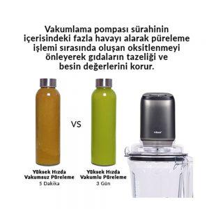 koymarket-Dynapro-Vakumlu-Blender